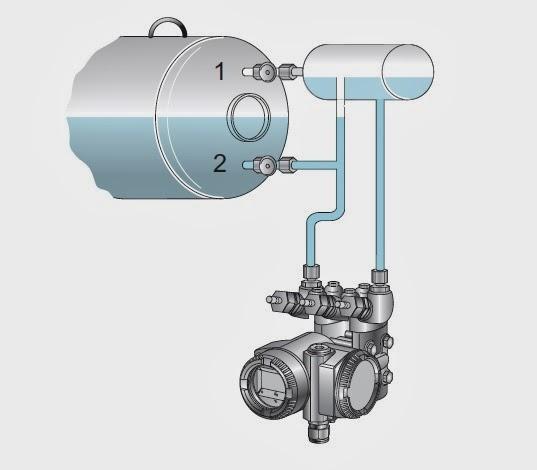 Level measurement on steam boiler using abb pressure